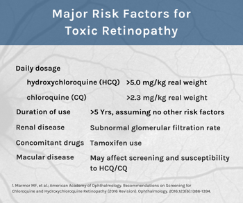 Major Risk Factors for Toxic Retinopathy_AAO