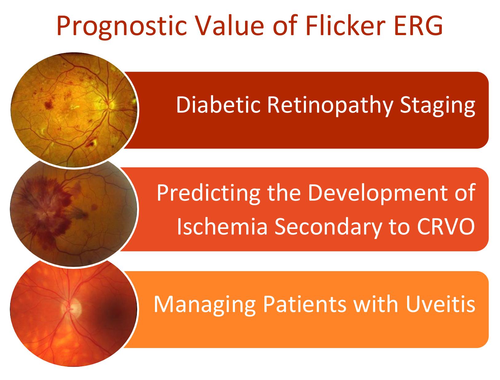 Prognostic Value of Flicker ERG-Diopsys